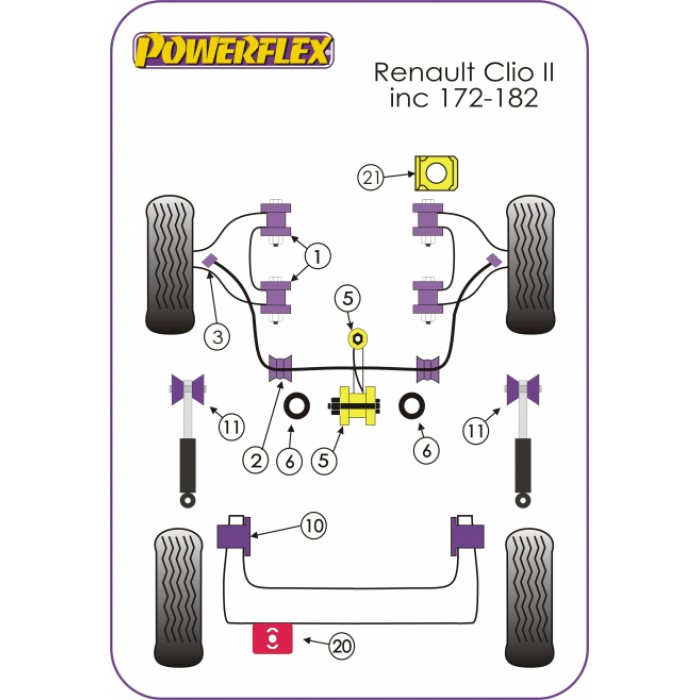 Schéma electrique clio 2 rs
