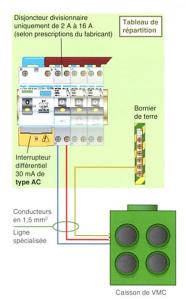 Thermique schema electrique