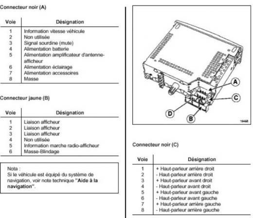 Schema Electrique Autoradio Dacia Duster