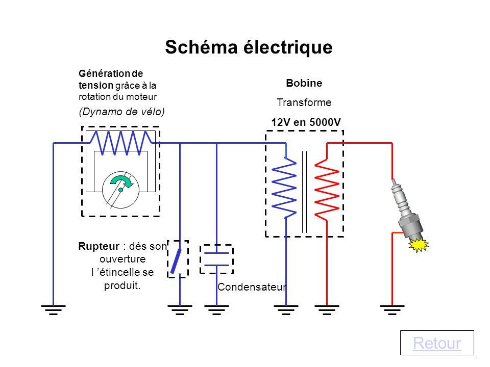 Schema moteur electrique velo