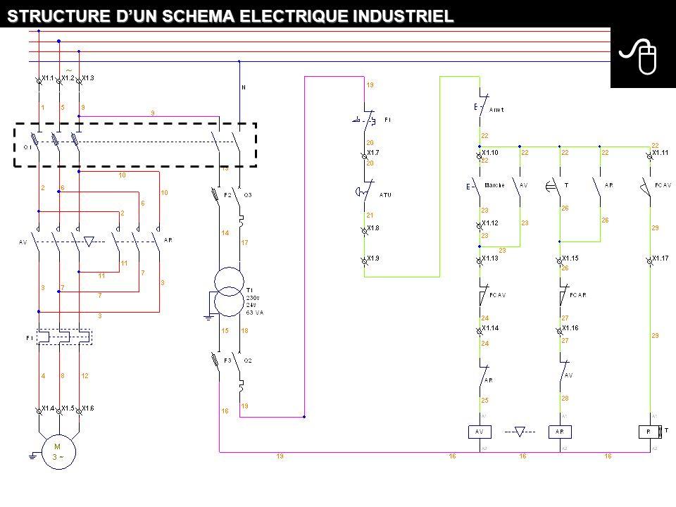 Schema tableau electrique industriel