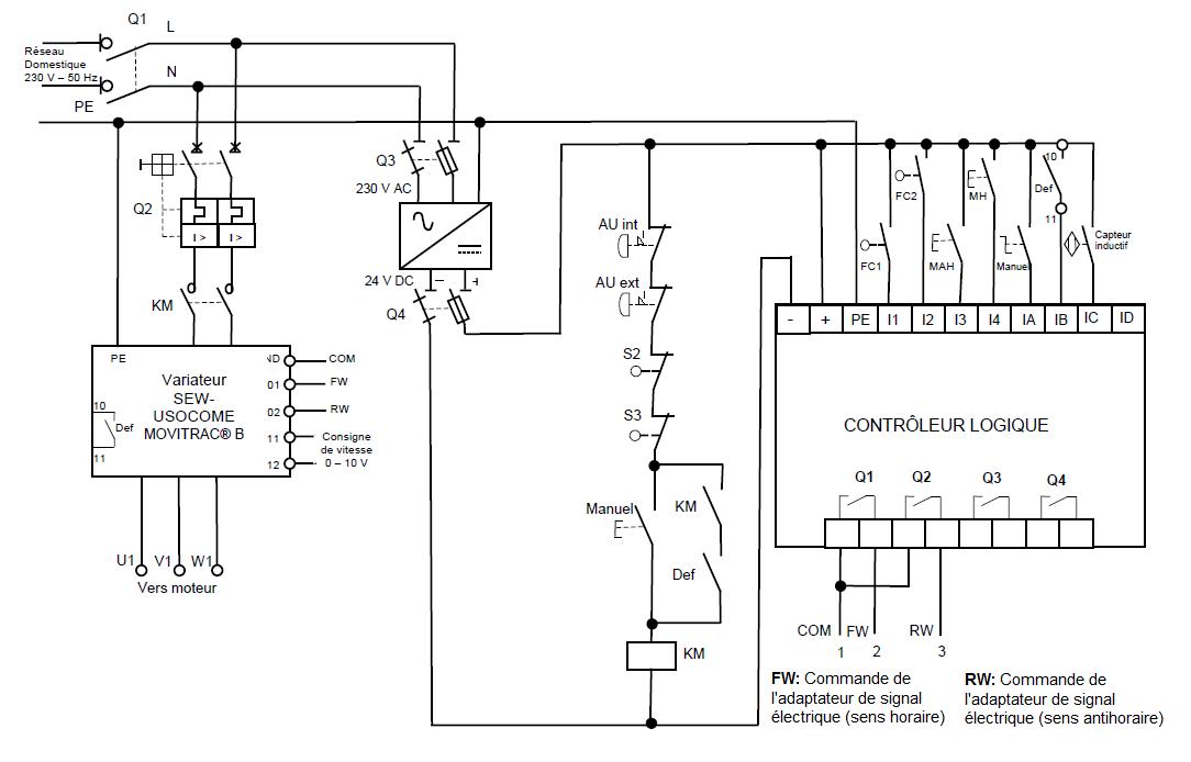 schema electrique moteur variateur