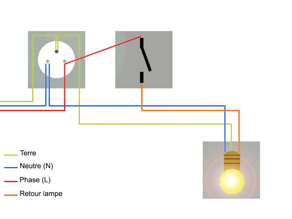 Schema electrique branchement prise de courant