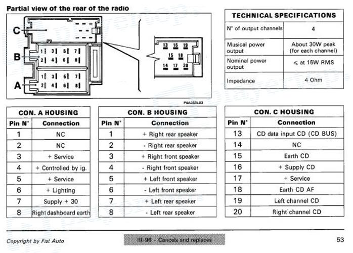 Schema electrique autoradio fiat ducato
