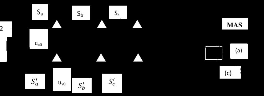schema electrique machine