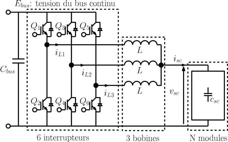 Schema electrique d un bus