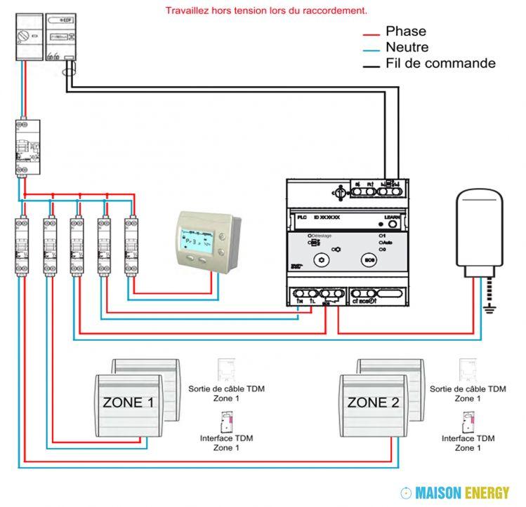 Schéma délesteur électrique