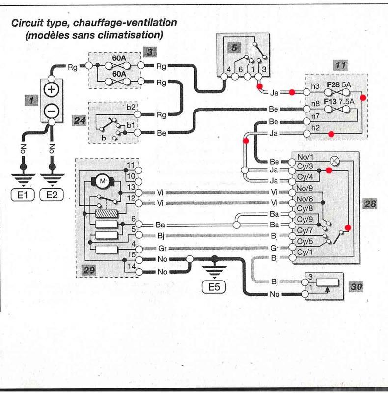 Schema electrique climatiseur mobile