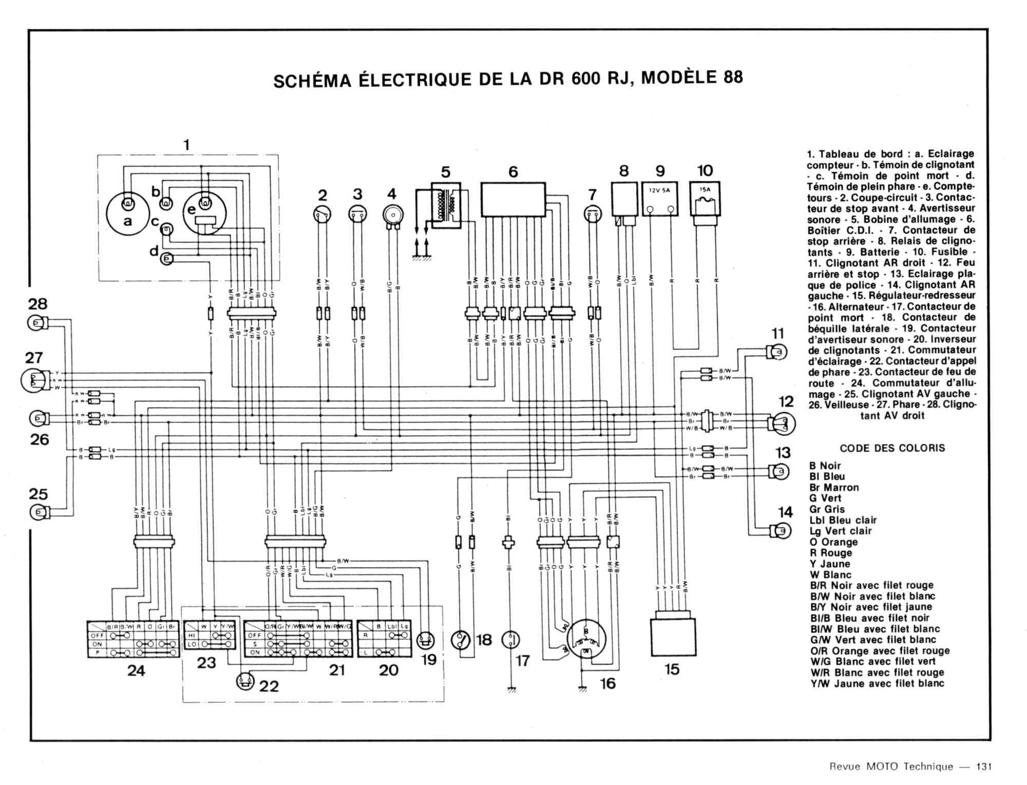 Schema electrique it