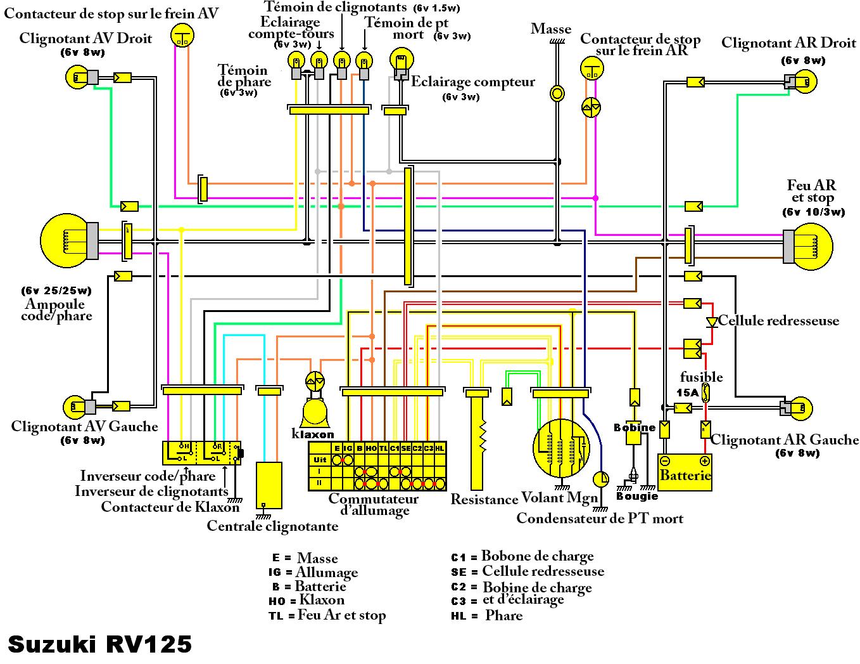 Schema de repartition electrique