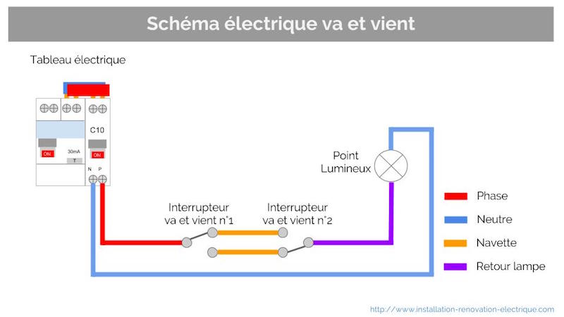 Schema electrique va et vient 1 ampoules