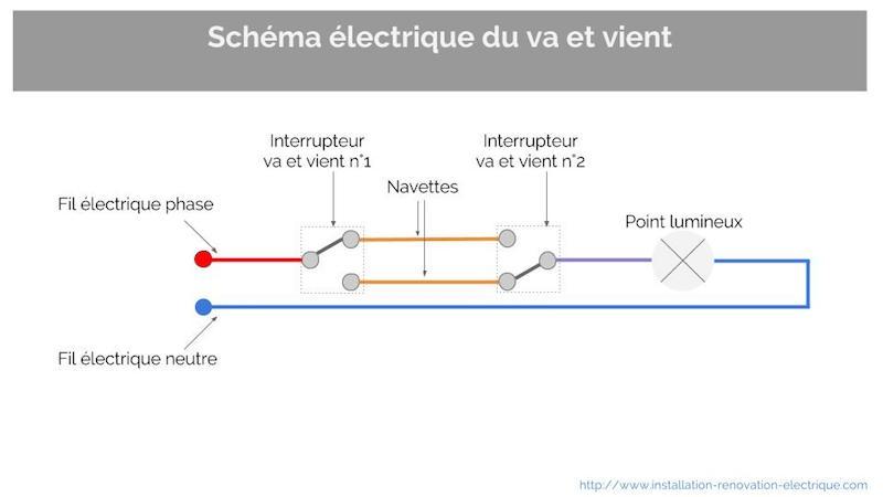 Schema electrique avec trois va et vient