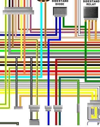 Schema Electrique 1250 Bandit