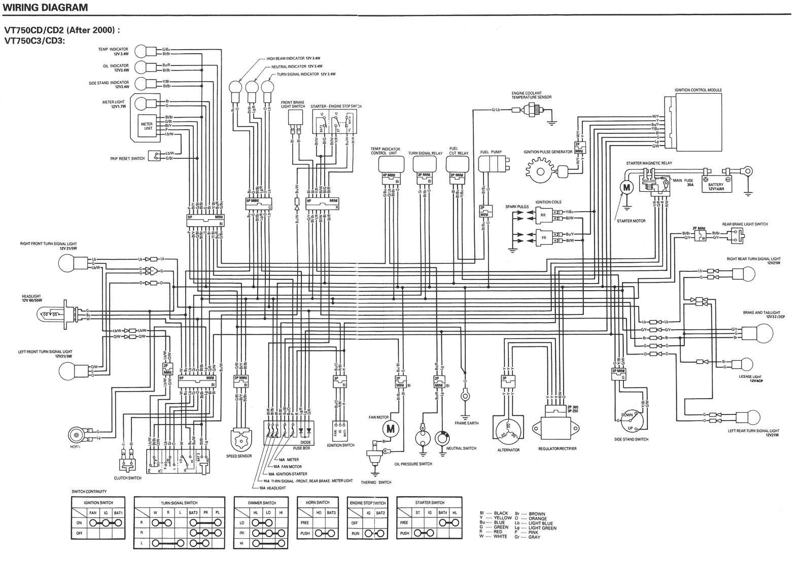Schema Electrique Honda 125 Shadow
