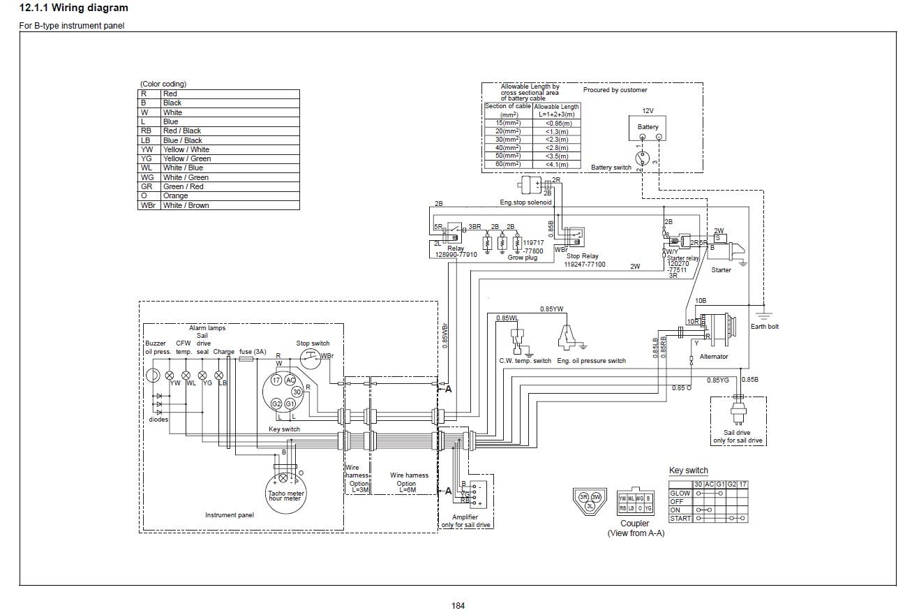 schema electrique catamaran