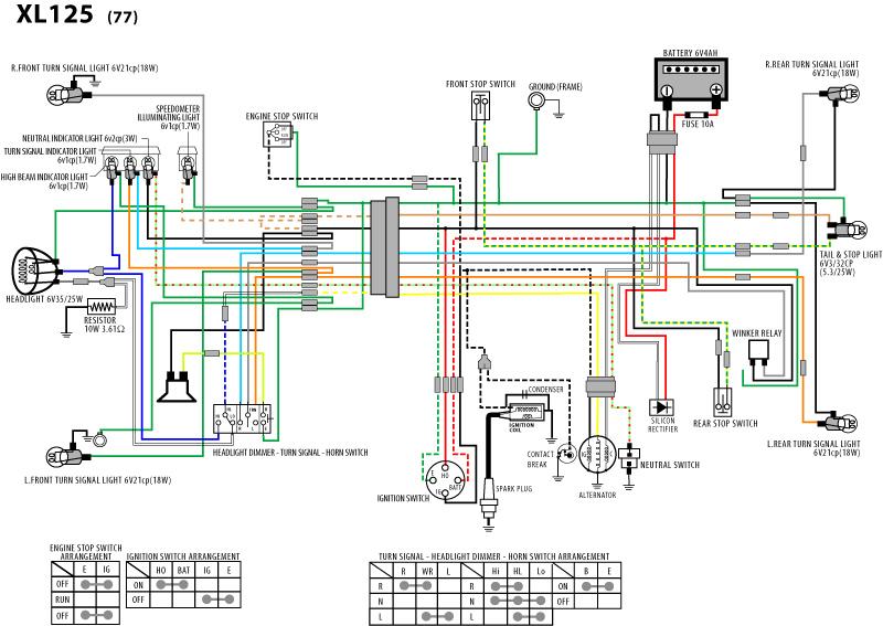 Schema electrique 600 xlr