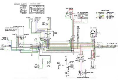 Schema electrique transalp 600