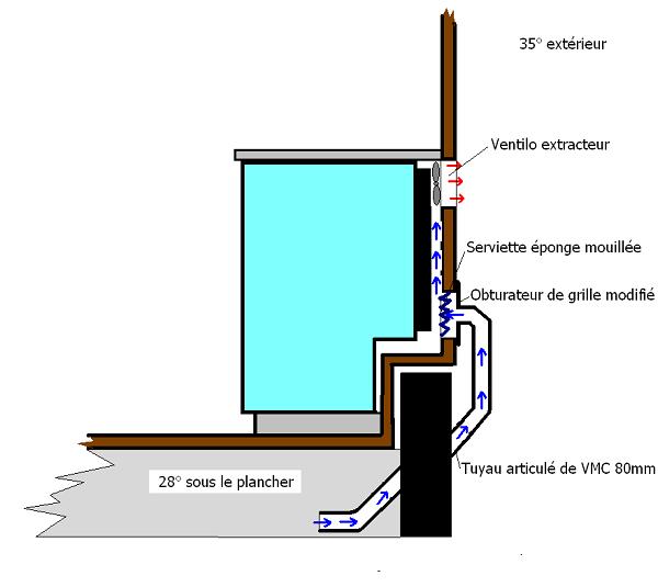 Schéma circuit électrique réfrigérateur dometic rmt 7655 l