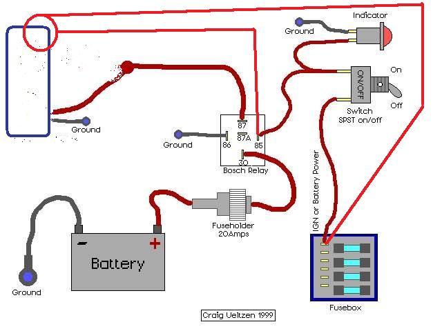 Schéma electrique ventilateur