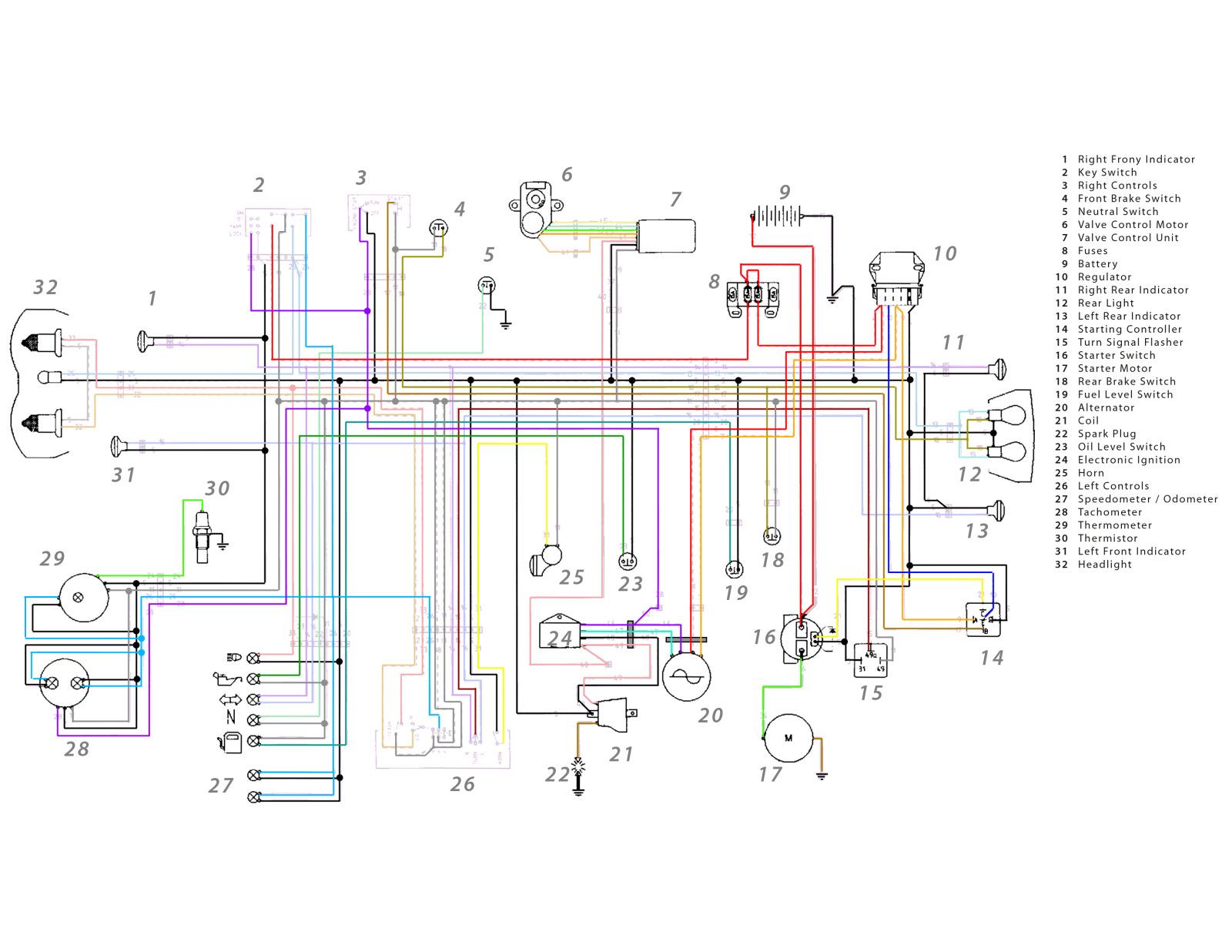 Schema electrique cagiva mito 125  boisecoconceptfr