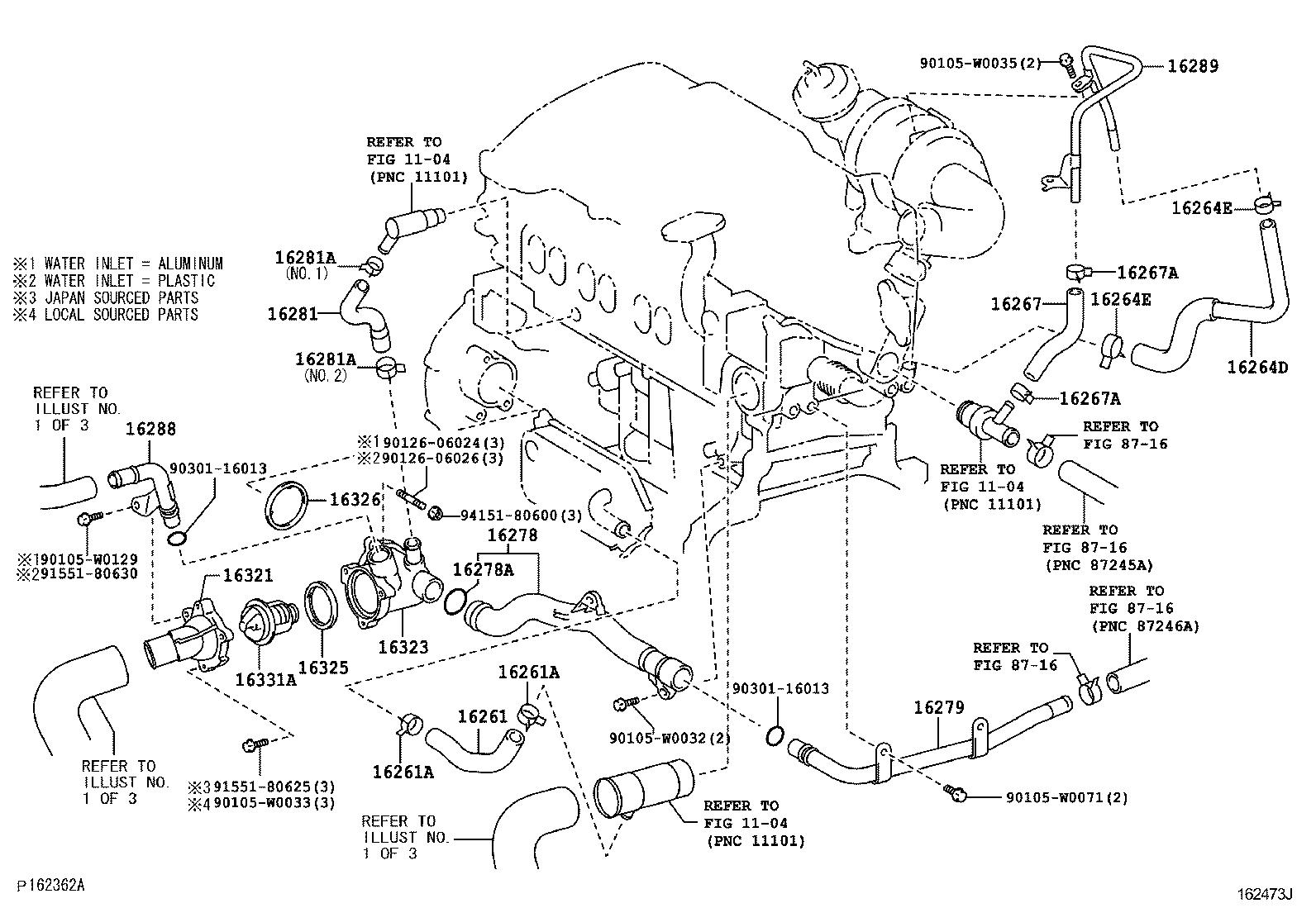 schema electrique rav4 d4d