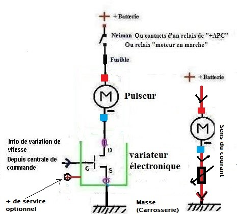 Schema electrique resistance chauffage 307