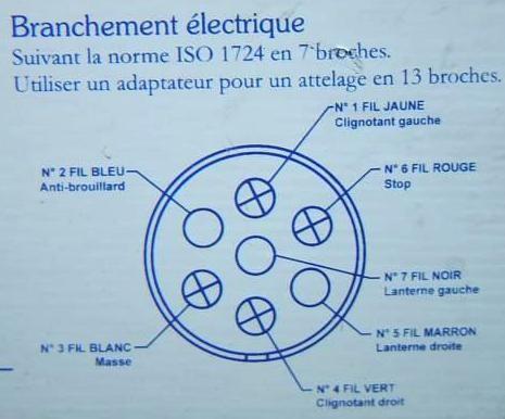 Schéma électrique attache remorque