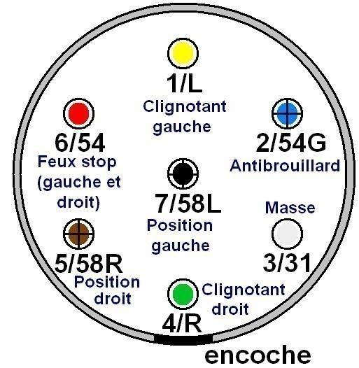 Schema electrique prise remorque agricole