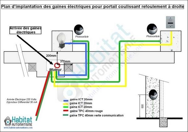 Schema electrique portail coulissant