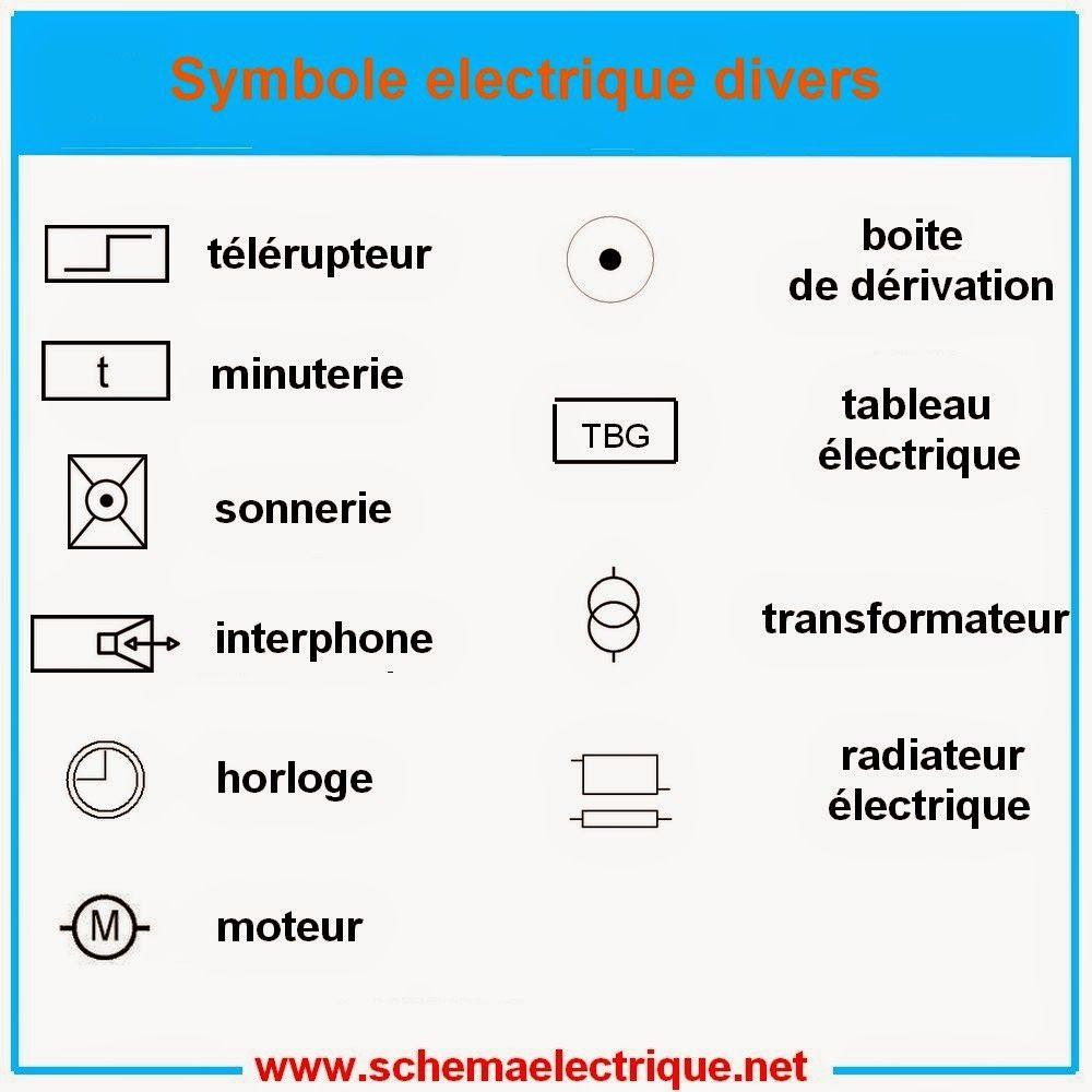 Schema electrique sous word