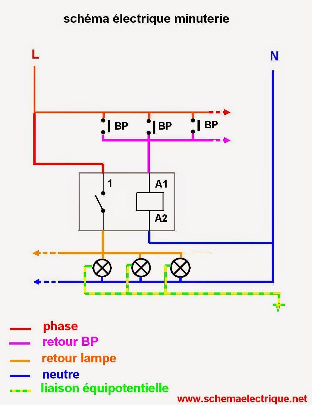 Schema d'une installation de chauffage electrique