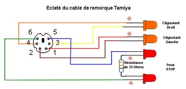 Schema electrique branchement remorque