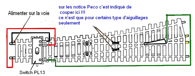 Schema electrique aiguillage peco