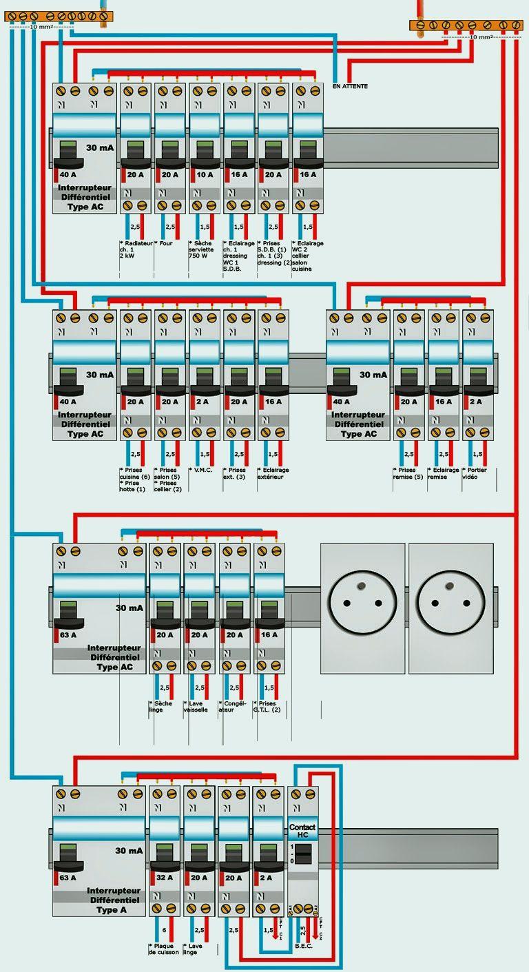 Schema electrique d'un tableau electrique