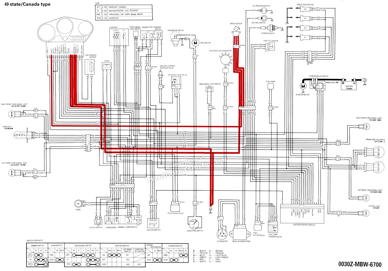Schéma électrique hornet 2005