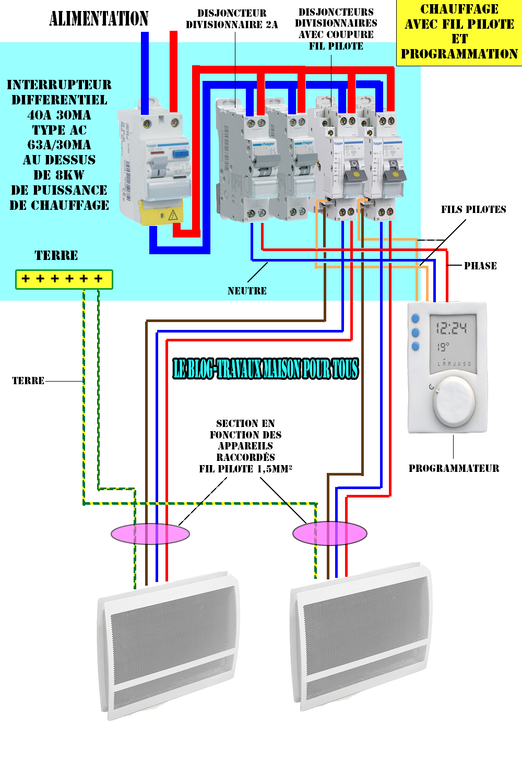 Schema installation chauffage electrique avec fil pilote