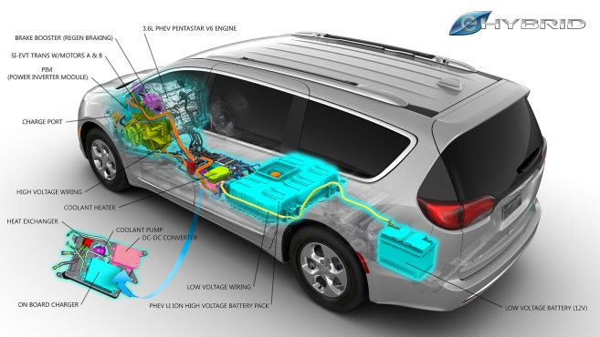 Schéma de voiture electrique
