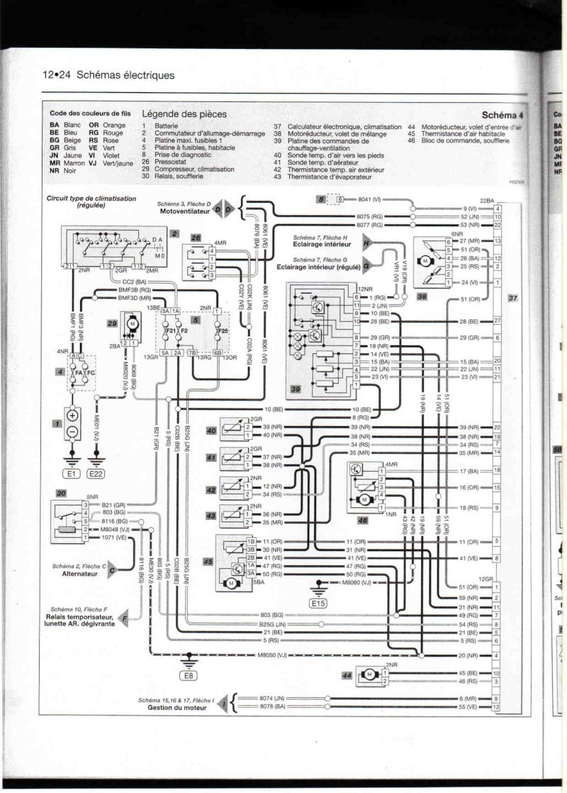 Schema electrique xsara 1.9d