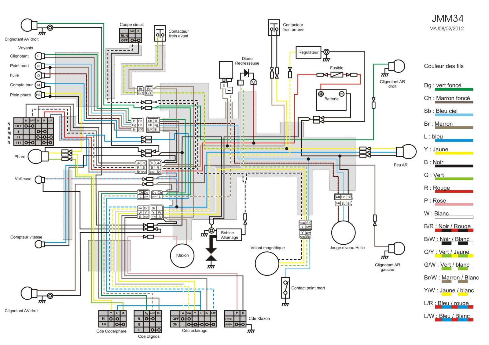 Bobine d'allumage schema electrique