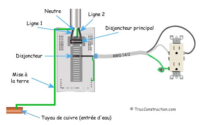 Schema electrique d'une lumiere