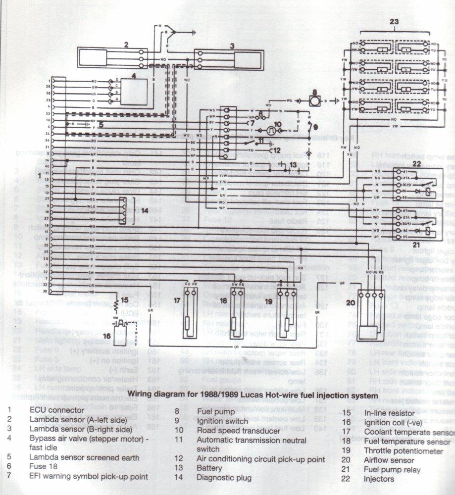 Schema Electrique Range Rover L322