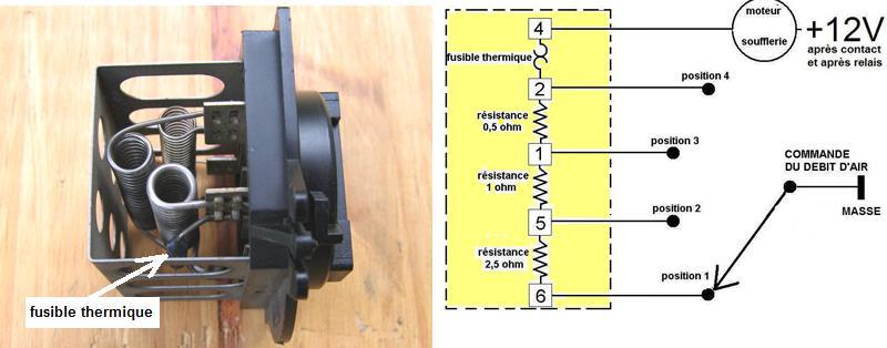 Schema electrique ventilateur chauffage 306