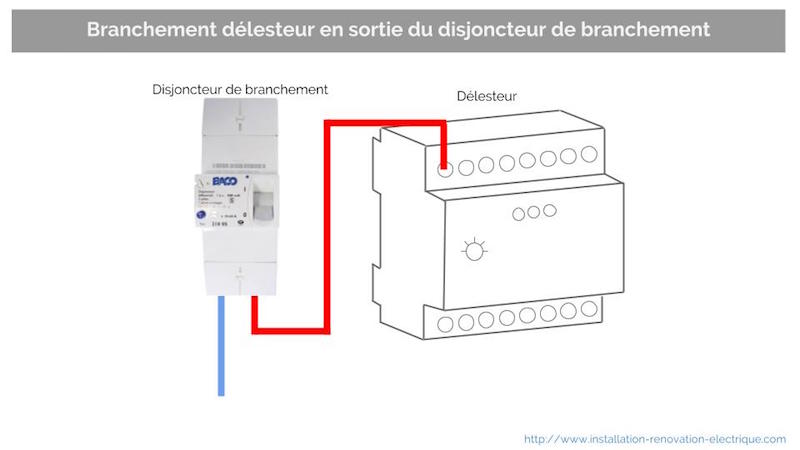 Schema cablage compteur electrique