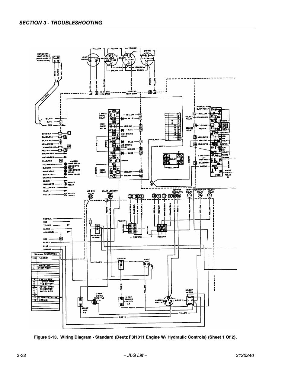 Schema electrique mtx 80