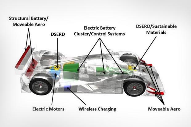 Schéma électrique d'une automobile