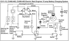 Schema electrique jeep wrangler