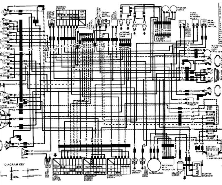 Tableau electrique schema castorama