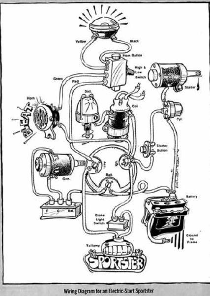 Logiciel schema electrique see electrical