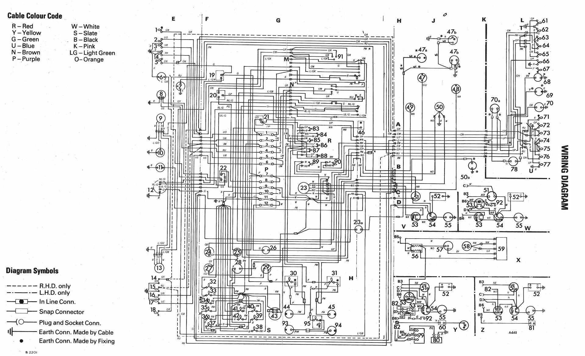 Schema Electrique Vw Sharan