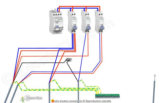 Norme emplacement tableau electrique maison